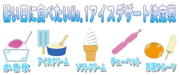 ice-Dessert