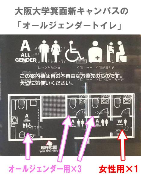 オールジェンダートイレ1e